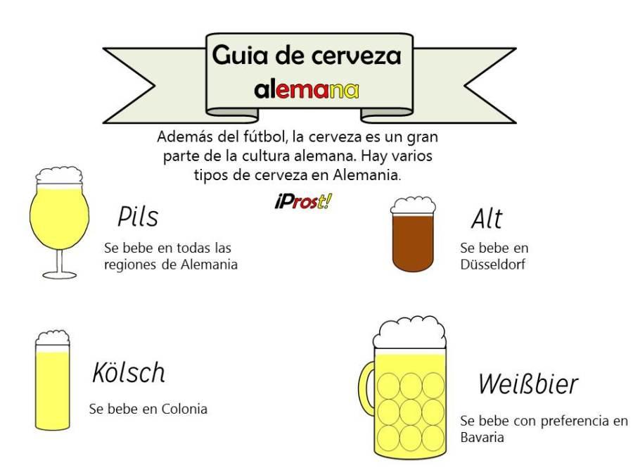 guia de cerveza alemana alemania